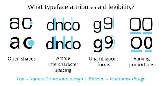 Legibilty of font